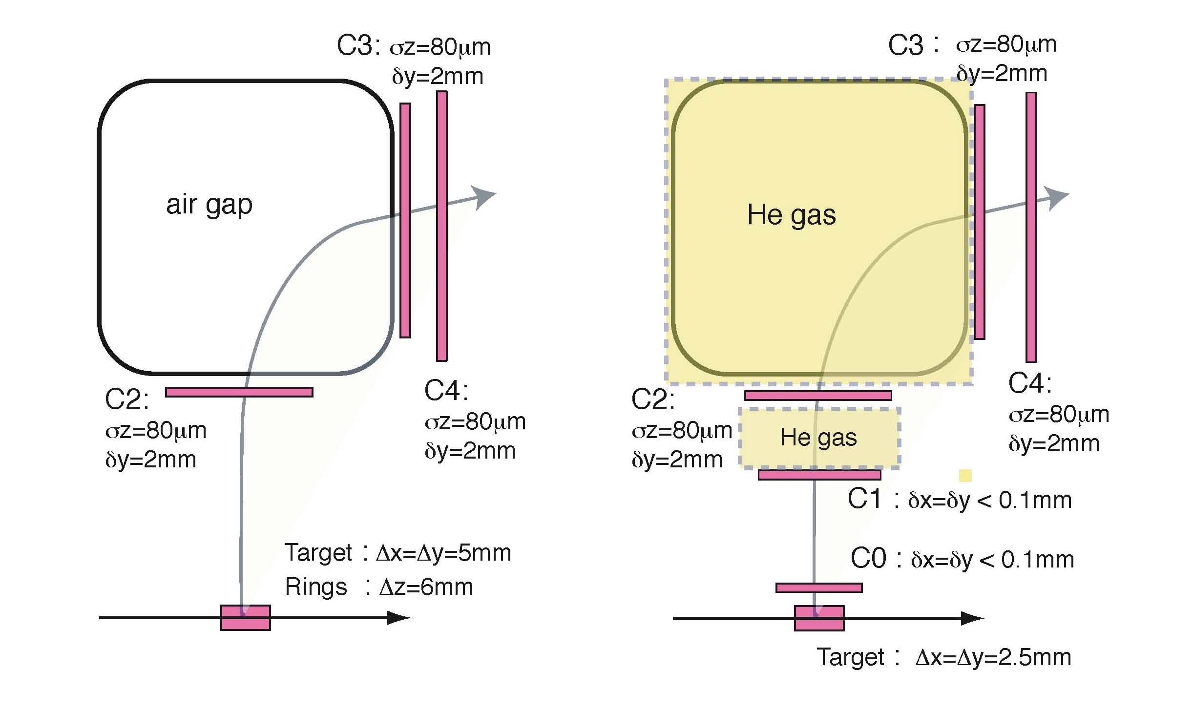 Diagram Of Gas Filled Detector